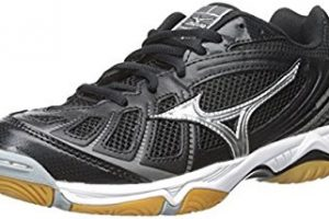 Mizuno Women's Wave Hurricane 2 Volleyball Shoe Review
